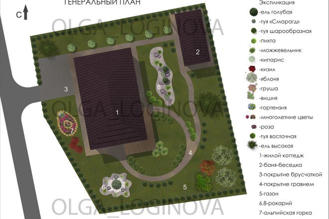 Проект ландшафтного дизайна участка 10 - kwork.ru