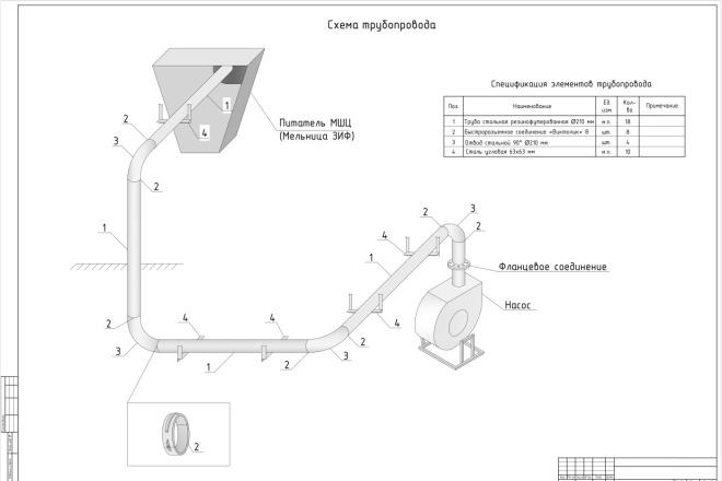 Чертежи в AutoCAD, оцифровка чертежей, исполнительная документация 3 - kwork.ru