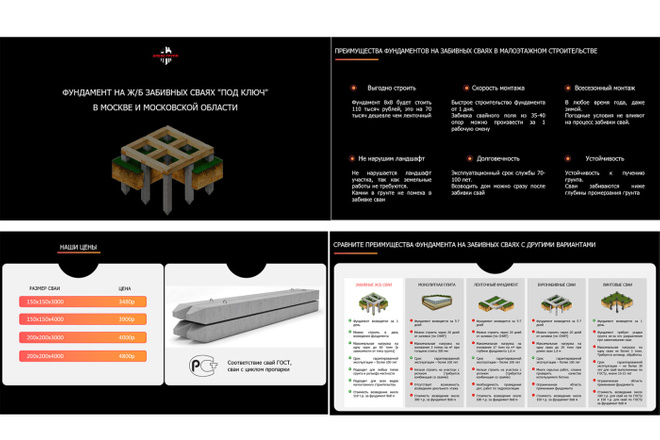 Оформление презентаций в PowerPoint 4 - kwork.ru