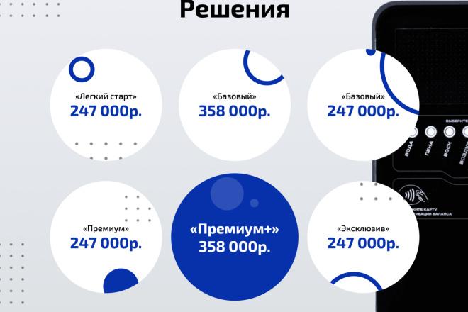 Вёрстка сайтов по доступной цене 14 - kwork.ru