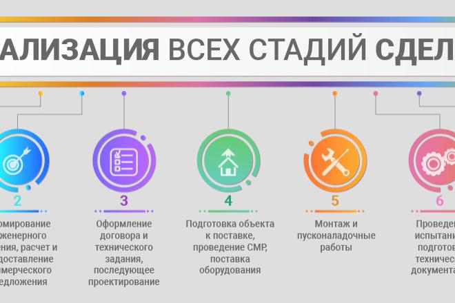 Инфографика по вашему рисунку 2 - kwork.ru