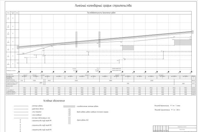 Чертежи в AutoCAD, оцифровка чертежей, исполнительная документация 6 - kwork.ru