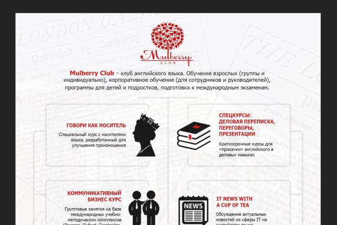 Презентация в Photoshop 2 - kwork.ru