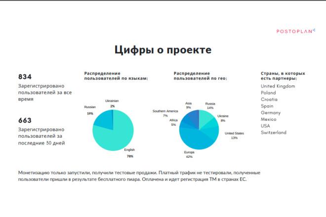 Стильный дизайн презентации 185 - kwork.ru