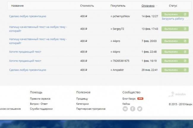 Сделаю любую презентацию 2 - kwork.ru
