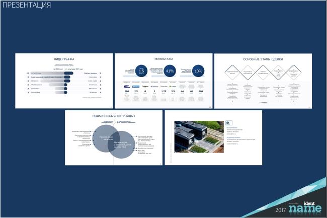 Разработаю маркетинг-кит компании - продающую презентацию 9 - kwork.ru