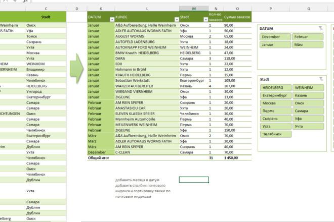 Excel формулы, сводные таблицы, макросы 20 - kwork.ru