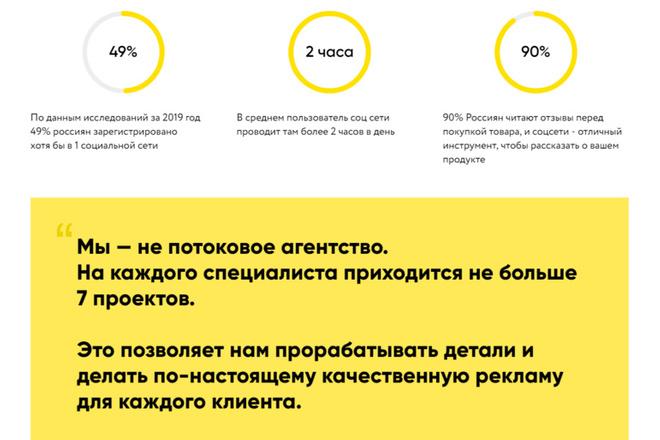 Создание Landing Page, одностраничный сайт под ключ на Tilda 28 - kwork.ru