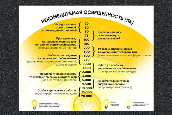 Нарисую инфографику 7 - kwork.ru