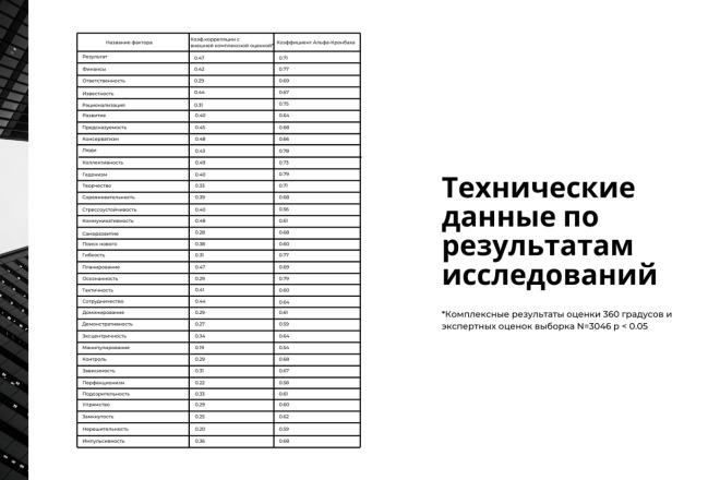 Стильный дизайн презентации 49 - kwork.ru