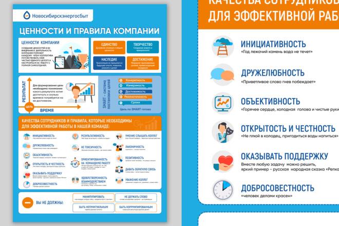Дизайн плакаты, афиши, постер 10 - kwork.ru