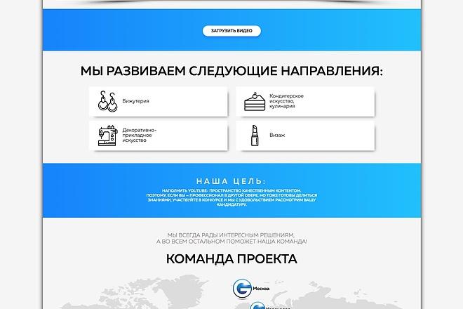 Вёрстка сайтов по доступной цене 117 - kwork.ru