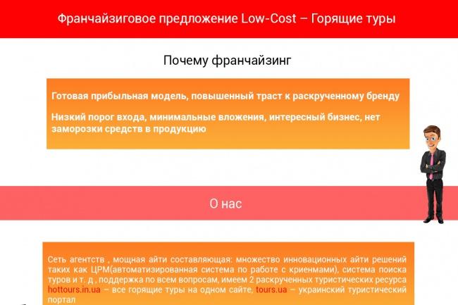 Создам дизайн сайта-визитки 1 - kwork.ru