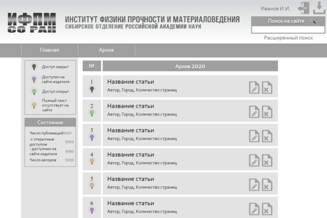 Вёрстка вашего сайта на чистом HTML и CSS 2 - kwork.ru