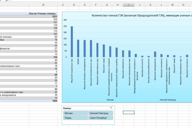 Excel формулы, сводные таблицы, макросы 40 - kwork.ru