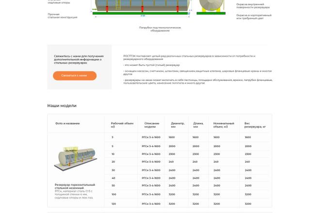 Дизайн одного блока Вашего сайта в PSD 63 - kwork.ru