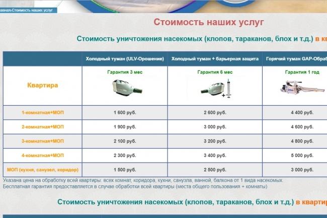 Доработка мобильной версии 11 - kwork.ru