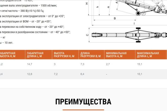 Создам лендинг на вордпресс 13 - kwork.ru