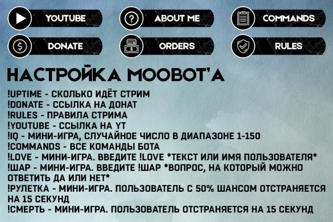Оформление Twitch канала 79 - kwork.ru