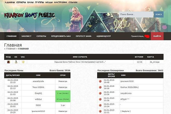 Создание, Установка и Настройка игровых серверов по CS GO 3 - kwork.ru