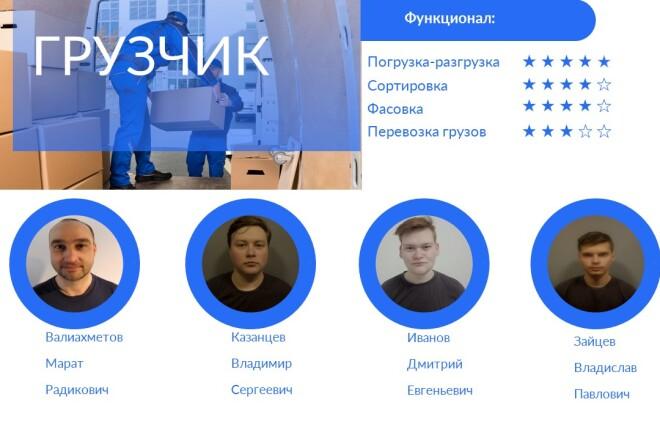Сделаю продающую презентацию 90 - kwork.ru
