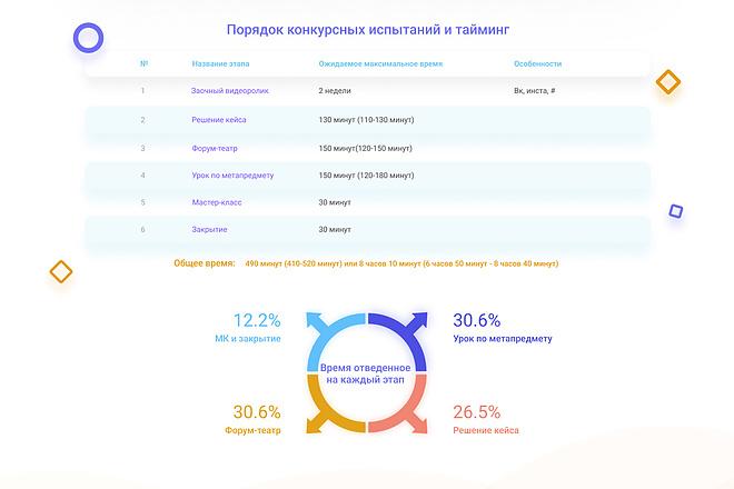 Дизайн блока сайта 1 - kwork.ru