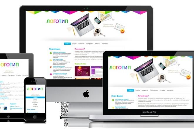 Адаптивная мобильная верстка 4 - kwork.ru