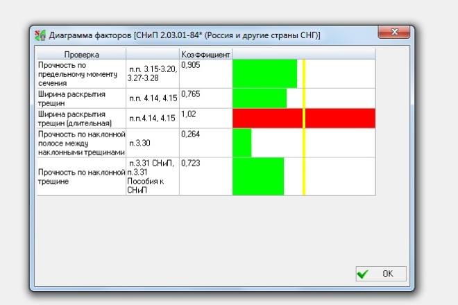 Расчеты элемента строительных конструкций 3 - kwork.ru
