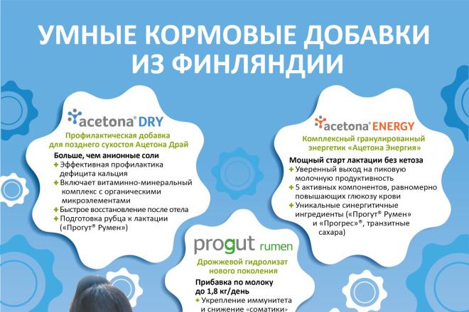 Разработаю рекламный макет для журнала, газеты 1 - kwork.ru