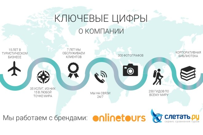 Сделаю продающую презентацию 35 - kwork.ru