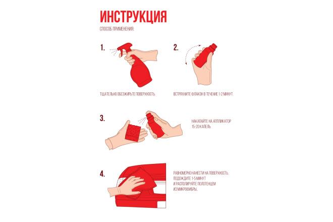Создание иллюстраций 1 - kwork.ru