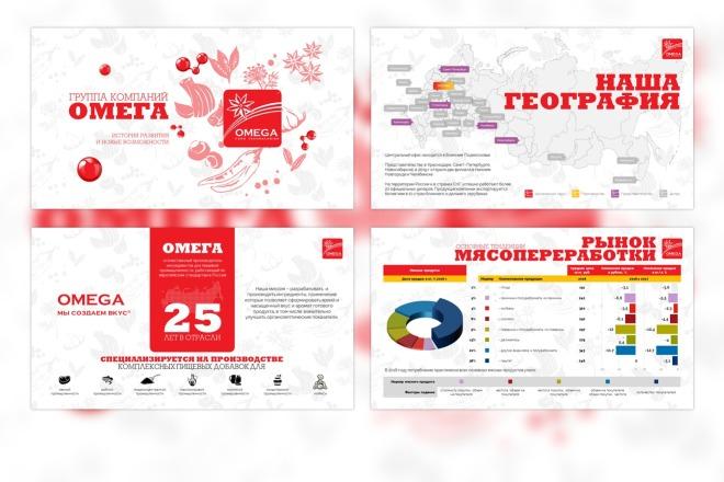 Оформление презентации товара, работы, услуги 26 - kwork.ru