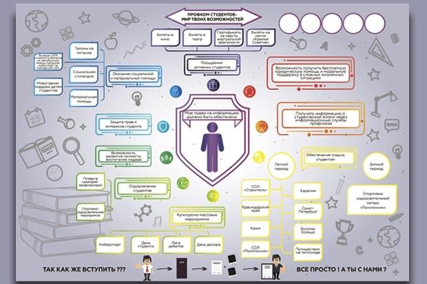 Инфографика любой сложности 40 - kwork.ru
