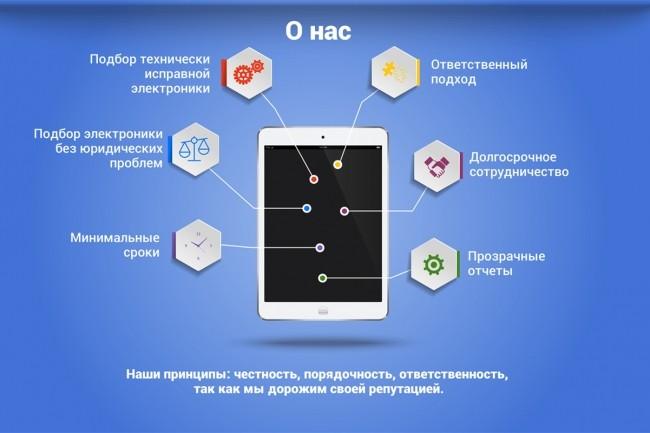 Инфографика любой сложности 33 - kwork.ru
