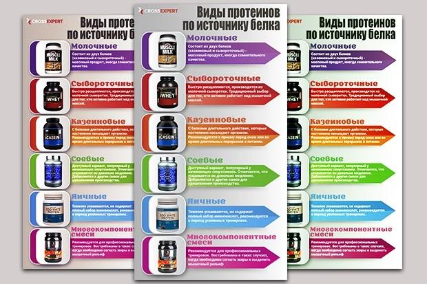Инфографика любой сложности 32 - kwork.ru