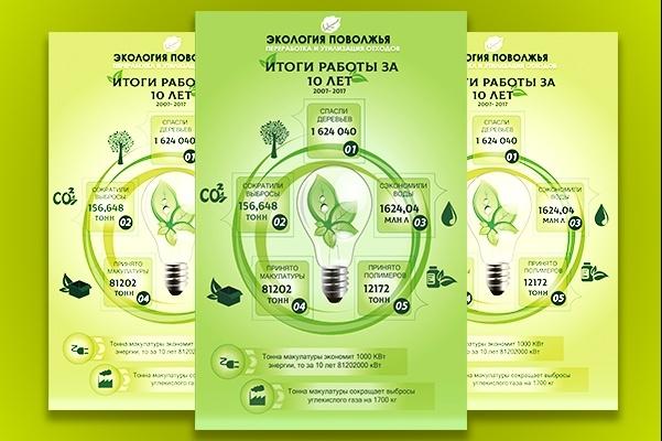 Инфографика любой сложности 45 - kwork.ru