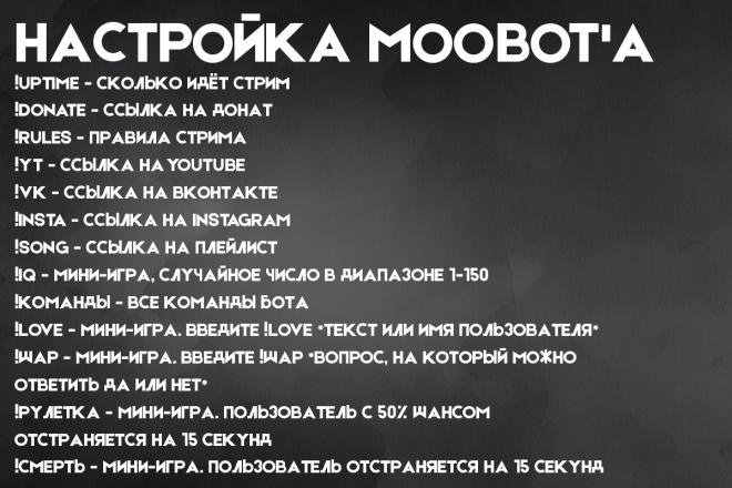 Оформление Twitch канала 88 - kwork.ru