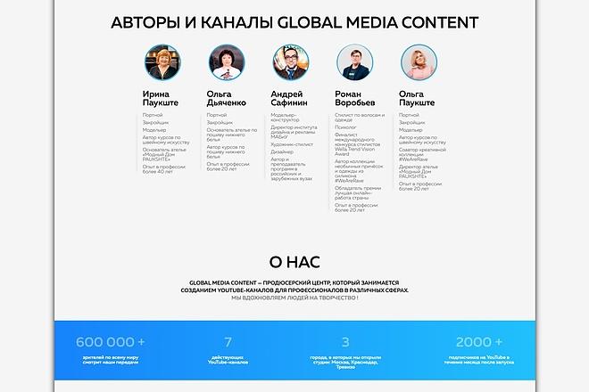 Вёрстка сайтов по доступной цене 116 - kwork.ru