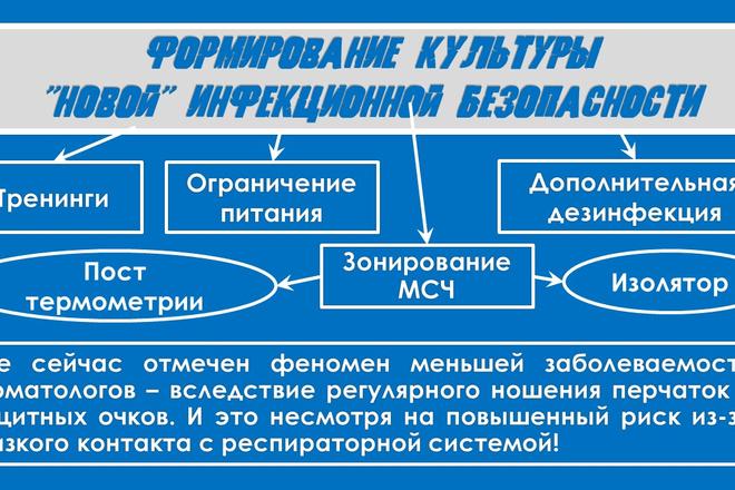 Создание презентаций 6 - kwork.ru