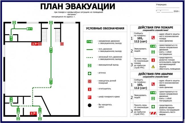 Нарисую эскиз плана эвакуации по ГОСТу 5 - kwork.ru