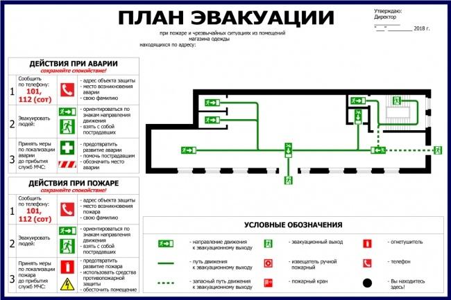 Нарисую эскиз плана эвакуации по ГОСТу 9 - kwork.ru
