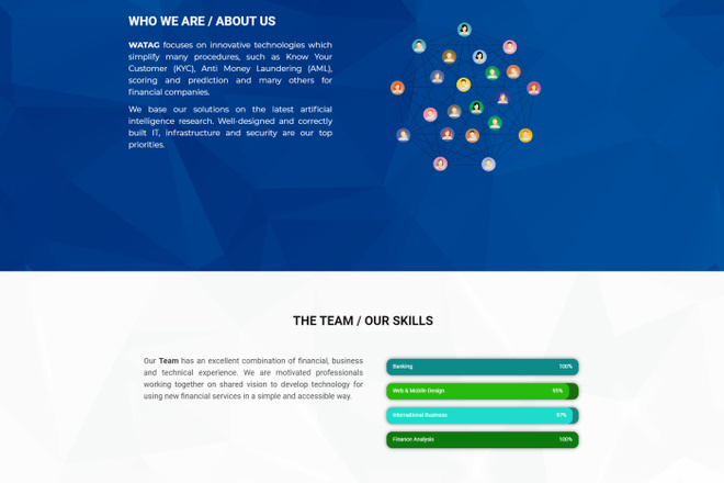 Создание сайта на WordPress 20 - kwork.ru