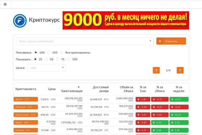 Создам легальный Автоматический Киносайт для пассивного заработка 25 - kwork.ru