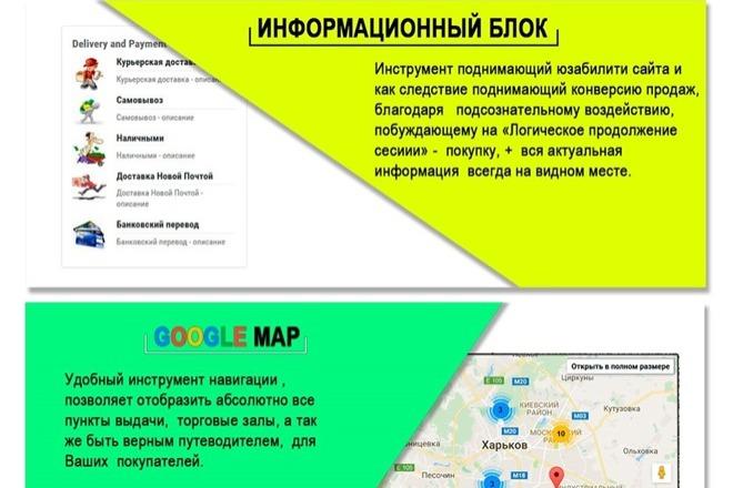 Создание интернет-магазина на CMS OpenCart, OcStore под ключ 10 - kwork.ru