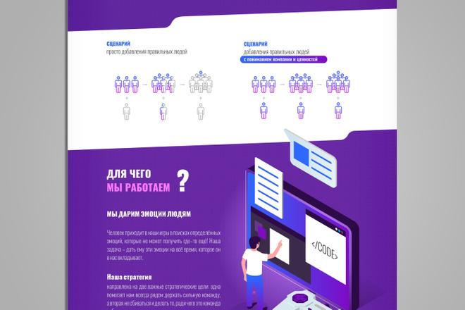 Разработаю уникальную инфографику. Современно, качественно и быстро 7 - kwork.ru