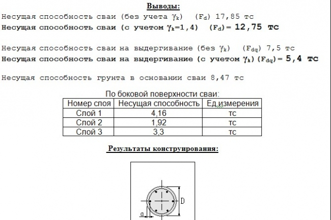 Расчеты элемента строительных конструкций 12 - kwork.ru