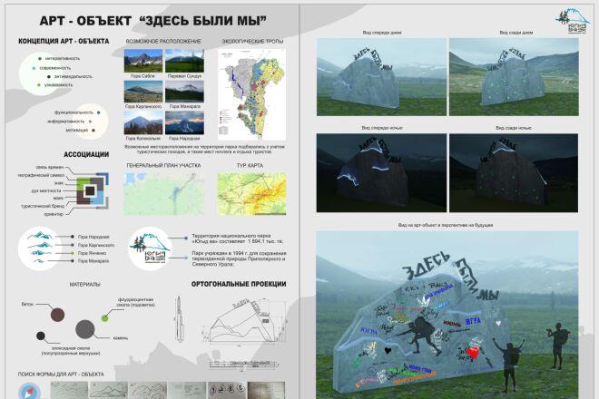 Презентация в Photoshop 3 - kwork.ru