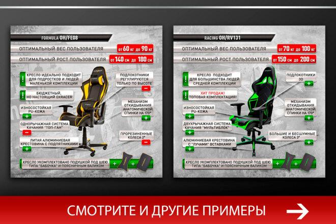 Баннер, который продаст. Креатив для соцсетей и сайтов. Идеи + 65 - kwork.ru