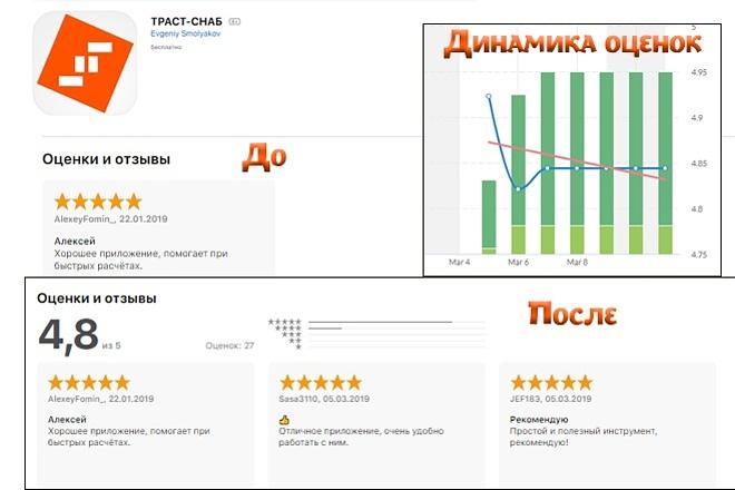 40 установок в App store 1 - kwork.ru