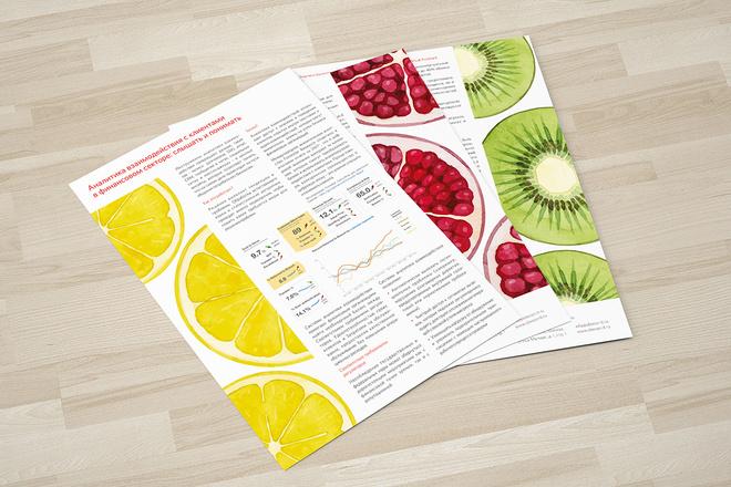Дизайн двухсторонней листовки с исходниками 39 - kwork.ru